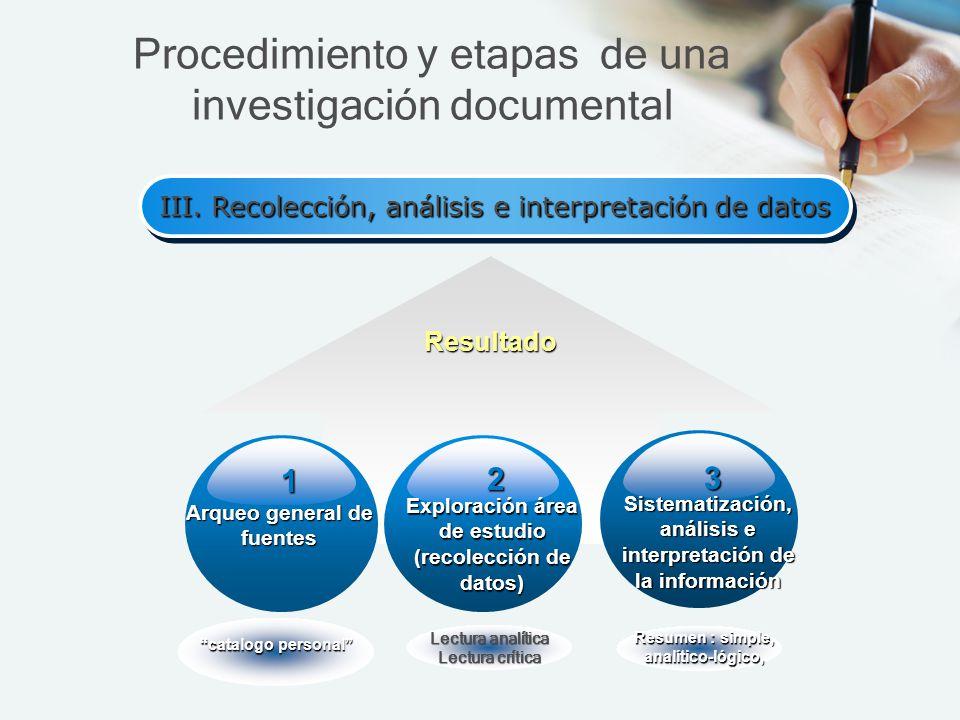 III. Recolección, análisis e interpretación de datos Resultado Arqueo general de fuentes Lectura analítica Lectura crítica Procedimiento y etapas de u