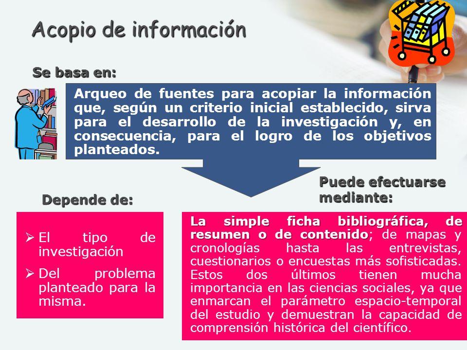 Acopio de información Se basa en: El tipo de investigación Del problema planteado para la misma. Arqueo de fuentes para acopiar la información que, se