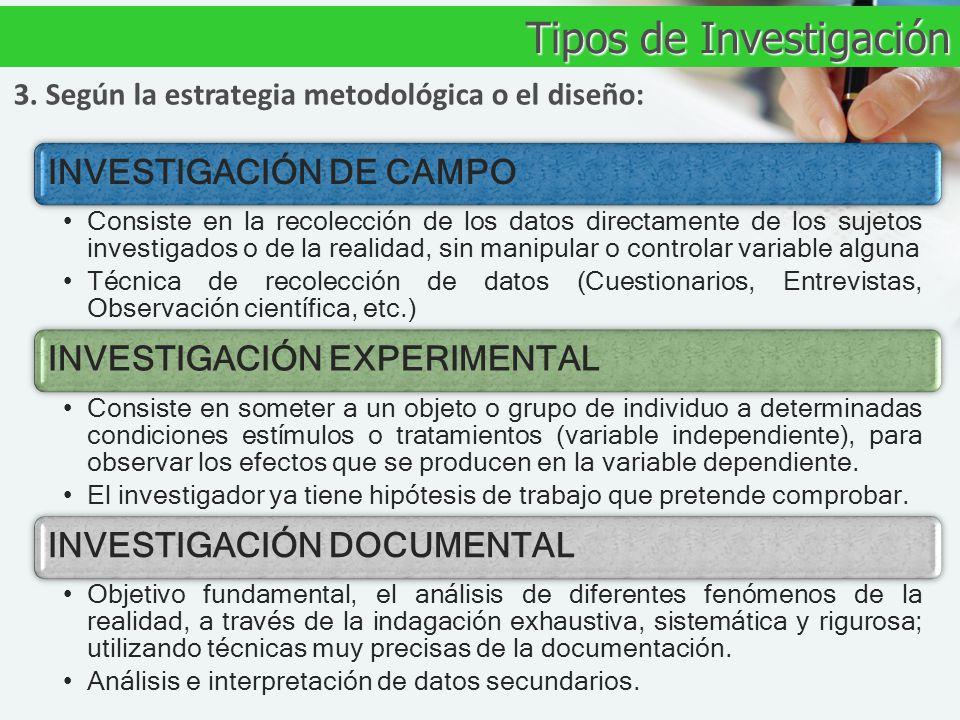 Tipos de Investigación Tipos de Investigación 3. Según la estrategia metodológica o el diseño: INVESTIGACIÓN DE CAMPO Consiste en la recolección de lo