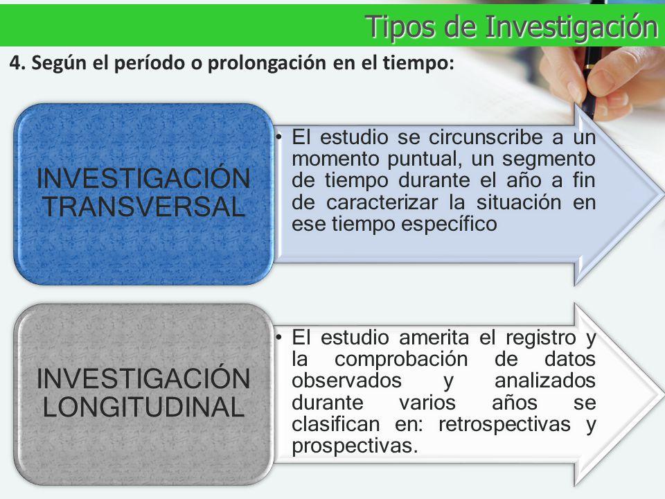 II.Delimitación de problema y planteamiento de objetivos II.