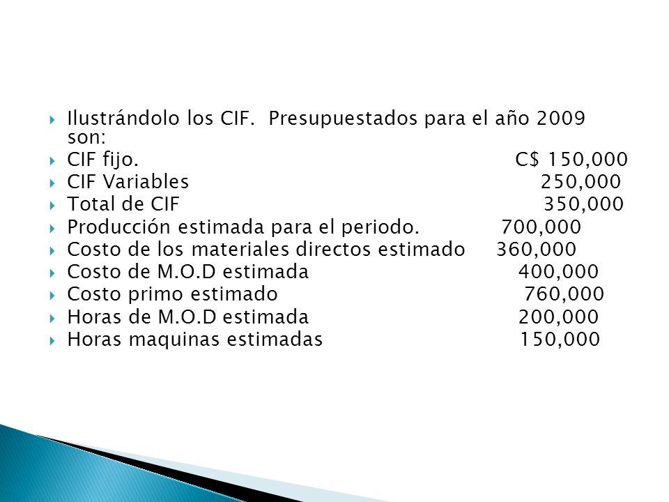 Ilustrándolo los CIF. Presupuestados para el año 2009 son: CIF fijo. C$ 150,000 CIF Variables 250,000 Total de CIF 350,000 Producción estimada para el
