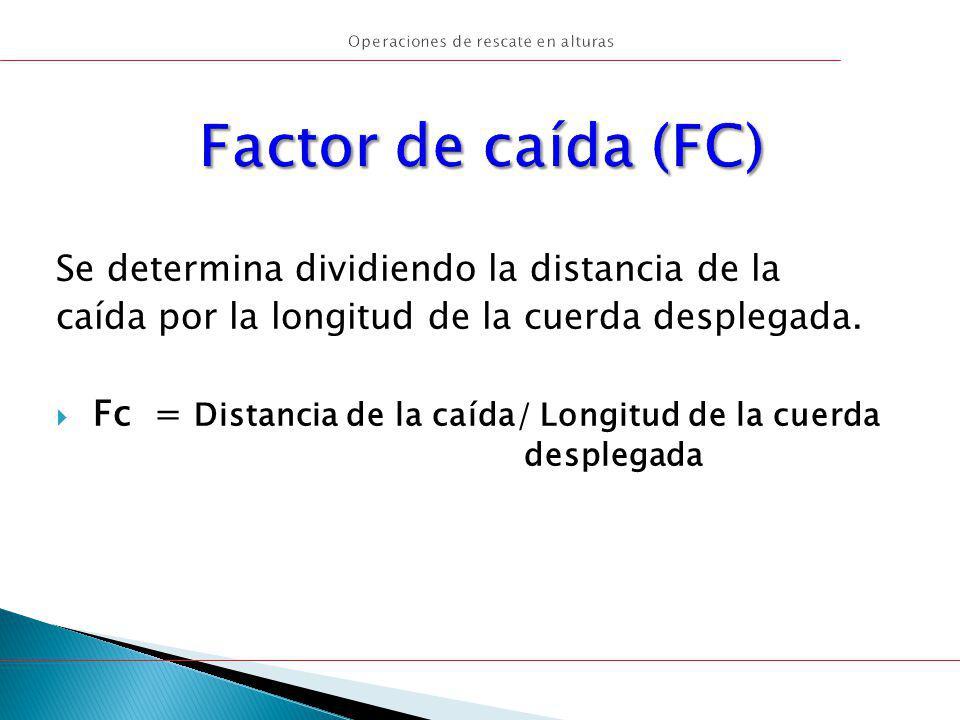 Se determina dividiendo la distancia de la caída por la longitud de la cuerda desplegada. Fc = Distancia de la caída/ Longitud de la cuerda desplegada