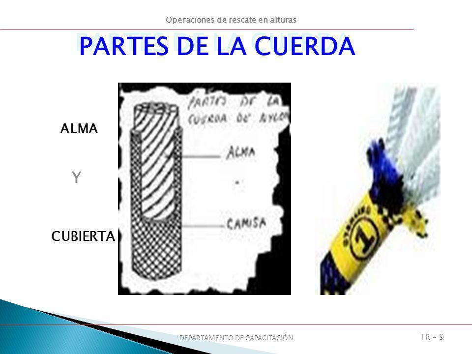 Operaciones de rescate en alturas DEPARTAMENTO DE CAPACITACIÓN TR – 9 PARTES DE LA CUERDA ALMA CUBIERTA Y