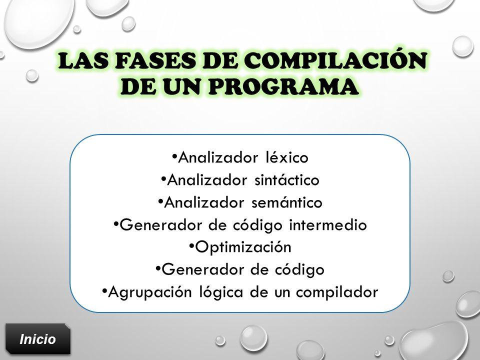 INTERPRETECOMPILADORES Es un traductor que toma un programa fuente, lo traduce y a continuación lo ejecuta Es un programa que traduce los programas fu