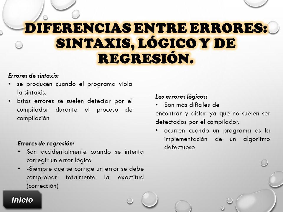 El proceso de depuración es la fase en la cual se hacen modificaciones al programa para eliminar los errores. Hay dos tipos de depuración: difícil y p