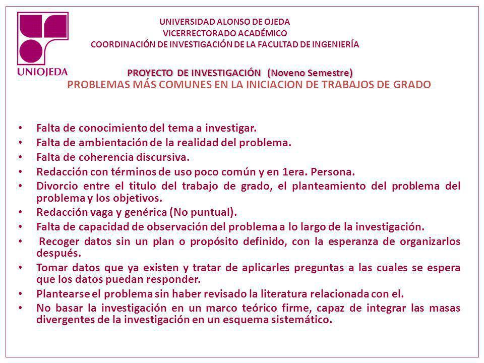 UNIVERSIDAD ALONSO DE OJEDA VICERRECTORADO ACADÉMICO COORDINACIÓN DE INVESTIGACIÓN DE LA FACULTAD DE INGENIERÍA PROBLEMAS MÁS COMUNES EN LA INICIACION