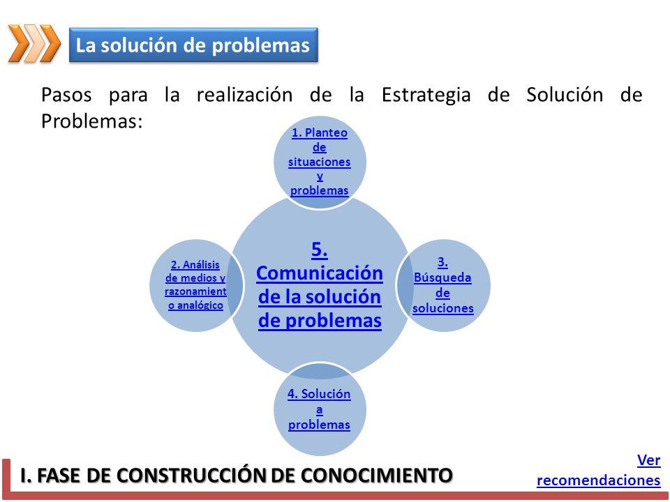 I. FASE DE CONSTRUCCIÓN DE CONOCIMIENTO La solución de problemas Pasos para la realización de la Estrategia de Solución de Problemas: 5. Comunicación