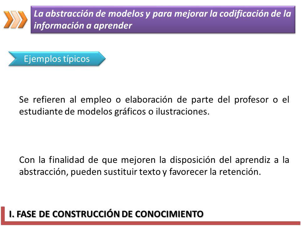 I. FASE DE CONSTRUCCIÓN DE CONOCIMIENTO La abstracción de modelos y para mejorar la codificación de la información a aprender La abstracción de modelo