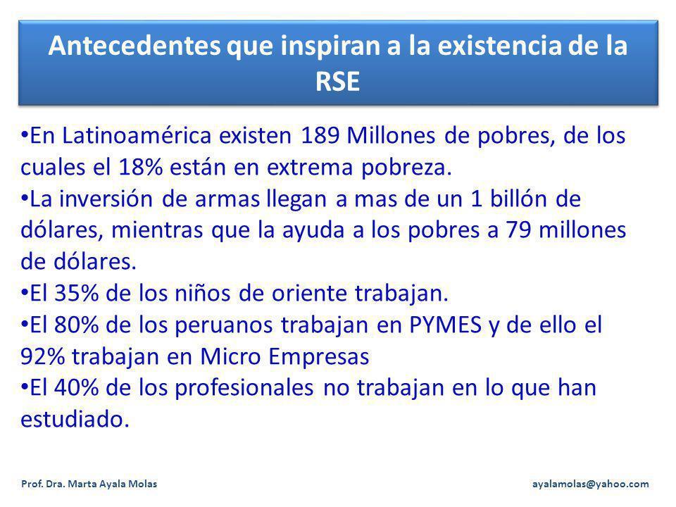 Antecedentes que inspiran a la existencia de la RSE Prof. Dra. Marta Ayala Molas ayalamolas@yahoo.com En Latinoamérica existen 189 Millones de pobres,
