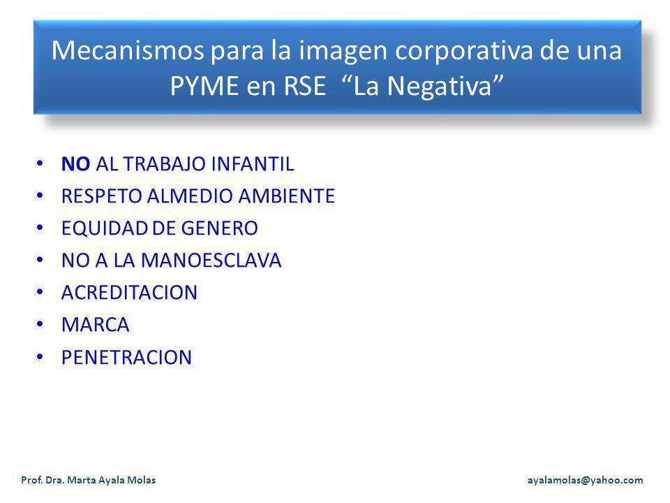 Mecanismos para la imagen corporativa de una PYME en RSE La Negativa NO AL TRABAJO INFANTIL RESPETO ALMEDIO AMBIENTE EQUIDAD DE GENERO NO A LA MANOESC