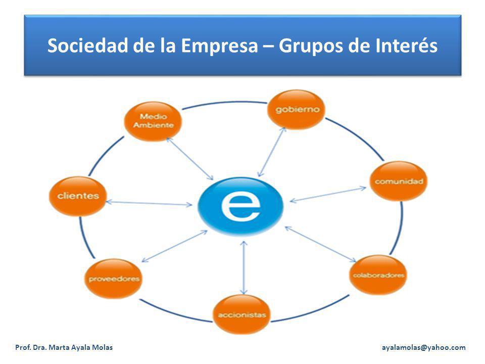 Sociedad de la Empresa – Grupos de Interés Prof. Dra. Marta Ayala Molas ayalamolas@yahoo.com