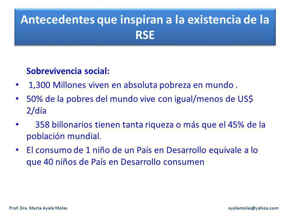 Antecedentes que inspiran a la existencia de la RSE Sobrevivencia social: 1,300 Millones viven en absoluta pobreza en mundo.