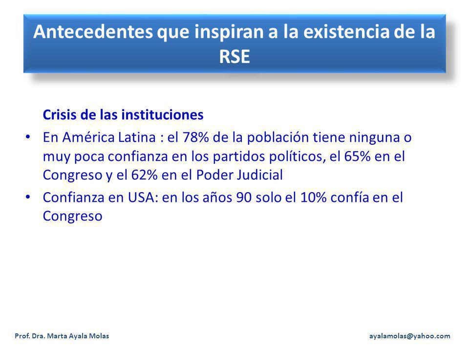 Antecedentes que inspiran a la existencia de la RSE Crisis de las instituciones En América Latina : el 78% de la población tiene ninguna o muy poca confianza en los partidos políticos, el 65% en el Congreso y el 62% en el Poder Judicial Confianza en USA: en los años 90 solo el 10% confía en el Congreso Prof.