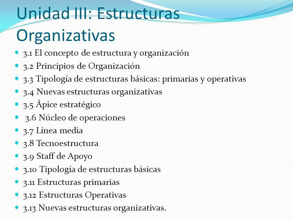 Unidad III: Estructuras Organizativas 3.1 El concepto de estructura y organización 3.2 Principios de Organización 3.3 Tipología de estructuras básicas: primarias y operativas 3.4 Nuevas estructuras organizativas 3.5 Ápice estratégico 3.6 Núcleo de operaciones 3.7 Línea media 3.8 Tecnoestructura 3.9 Staff de Apoyo 3.10 Tipología de estructuras básicas 3.11 Estructuras primarias 3.12 Estructuras Operativas 3.13 Nuevas estructuras organizativas.