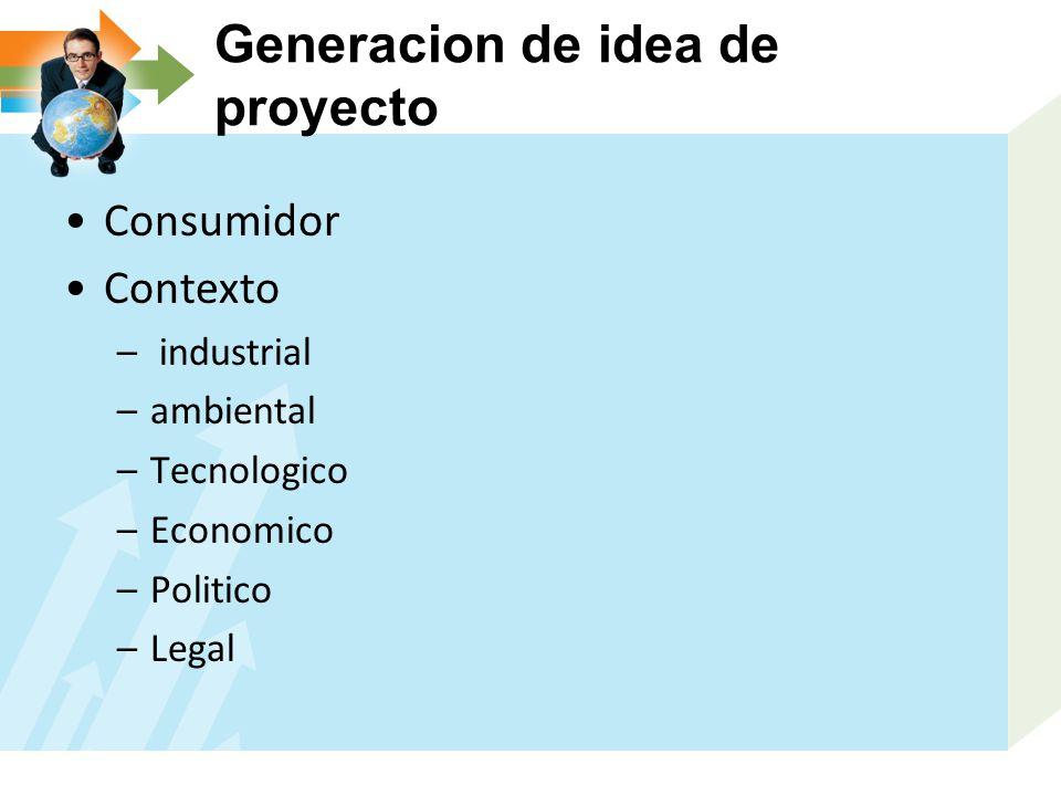Generacion de idea de proyecto Consumidor Contexto – industrial –ambiental –Tecnologico –Economico –Politico –Legal
