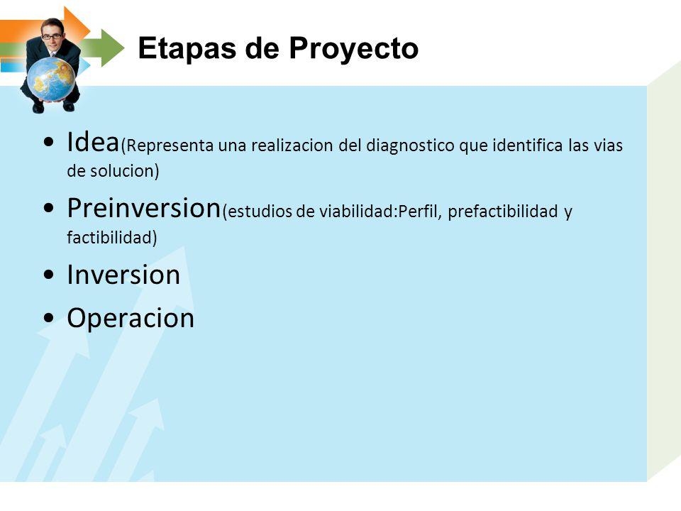 Etapas de Proyecto Idea (Representa una realizacion del diagnostico que identifica las vias de solucion) Preinversion (estudios de viabilidad:Perfil,