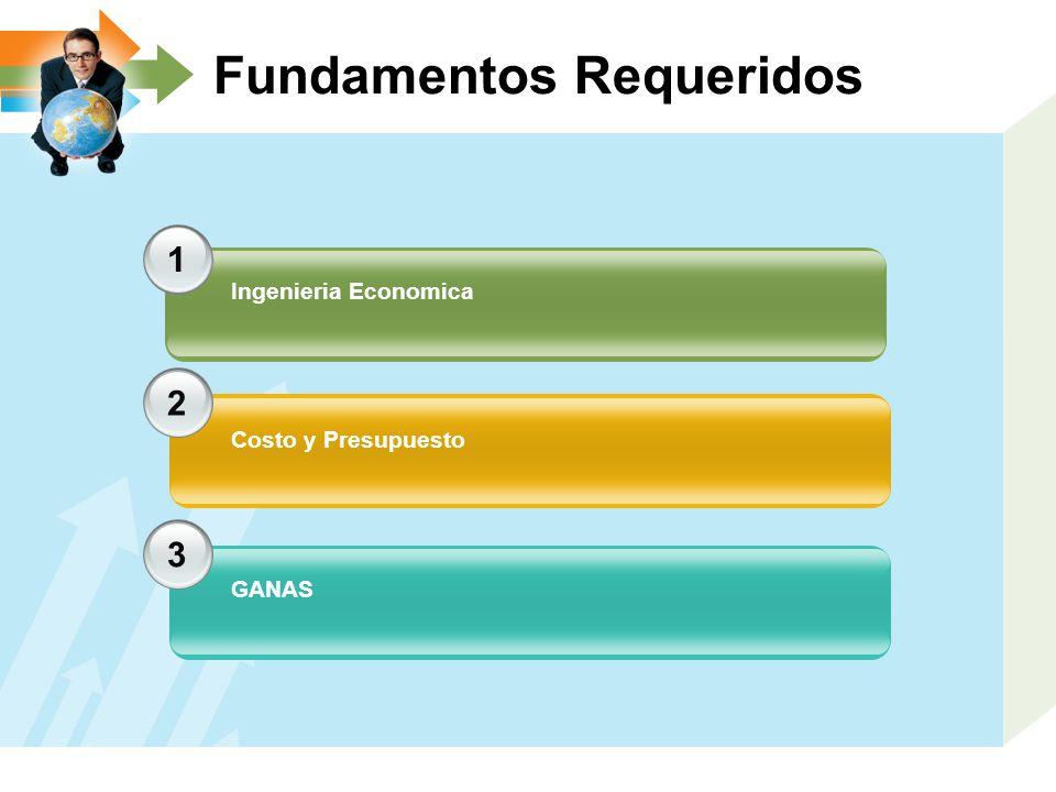 Fundamentos Requeridos 1 2 3 Ingenieria Economica Costo y Presupuesto GANAS