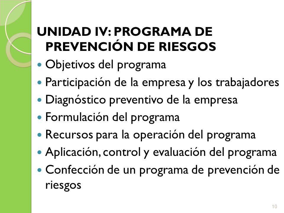 UNIDAD IV: PROGRAMA DE PREVENCIÓN DE RIESGOS Objetivos del programa Participación de la empresa y los trabajadores Diagnóstico preventivo de la empres