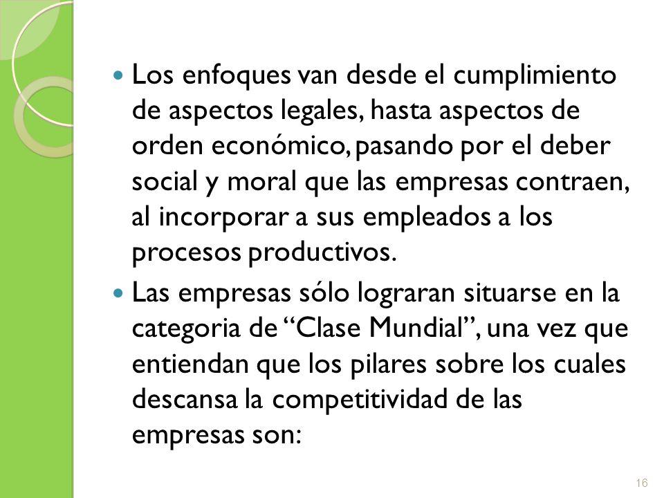 Los enfoques van desde el cumplimiento de aspectos legales, hasta aspectos de orden económico, pasando por el deber social y moral que las empresas co