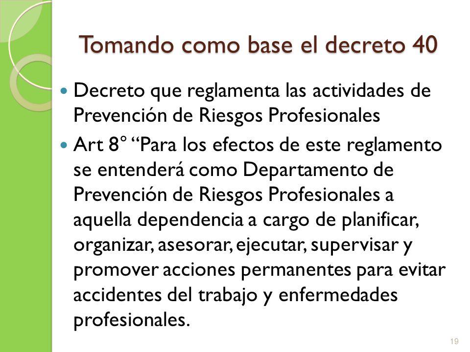 Tomando como base el decreto 40 Decreto que reglamenta las actividades de Prevención de Riesgos Profesionales Art 8° Para los efectos de este reglamen