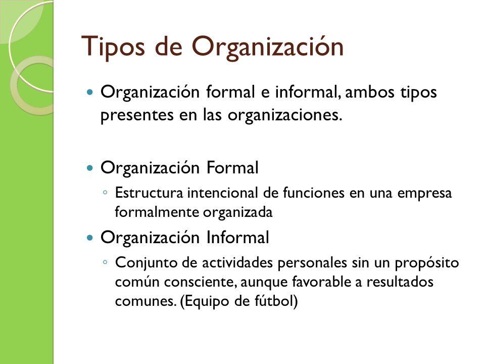 Tipos de Organización Organización formal e informal, ambos tipos presentes en las organizaciones. Organización Formal Estructura intencional de funci