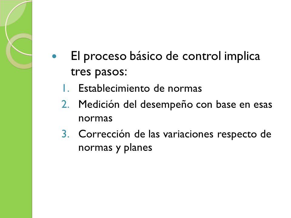 El proceso básico de control implica tres pasos: 1.Establecimiento de normas 2.Medición del desempeño con base en esas normas 3.Corrección de las vari