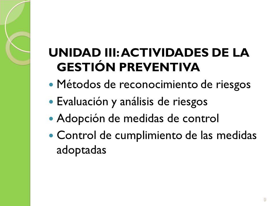 UNIDAD III: ACTIVIDADES DE LA GESTIÓN PREVENTIVA Métodos de reconocimiento de riesgos Evaluación y análisis de riesgos Adopción de medidas de control