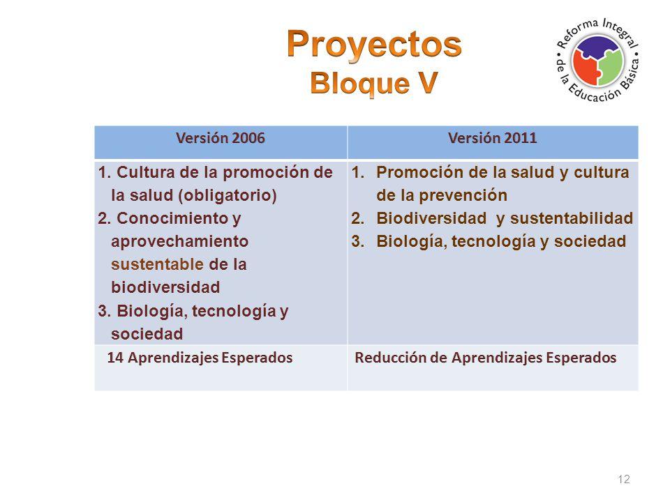 1. Cultura de la promoción de la salud (obligatorio) 2. Conocimiento y aprovechamiento sustentable de la biodiversidad 3. Biología, tecnología y socie