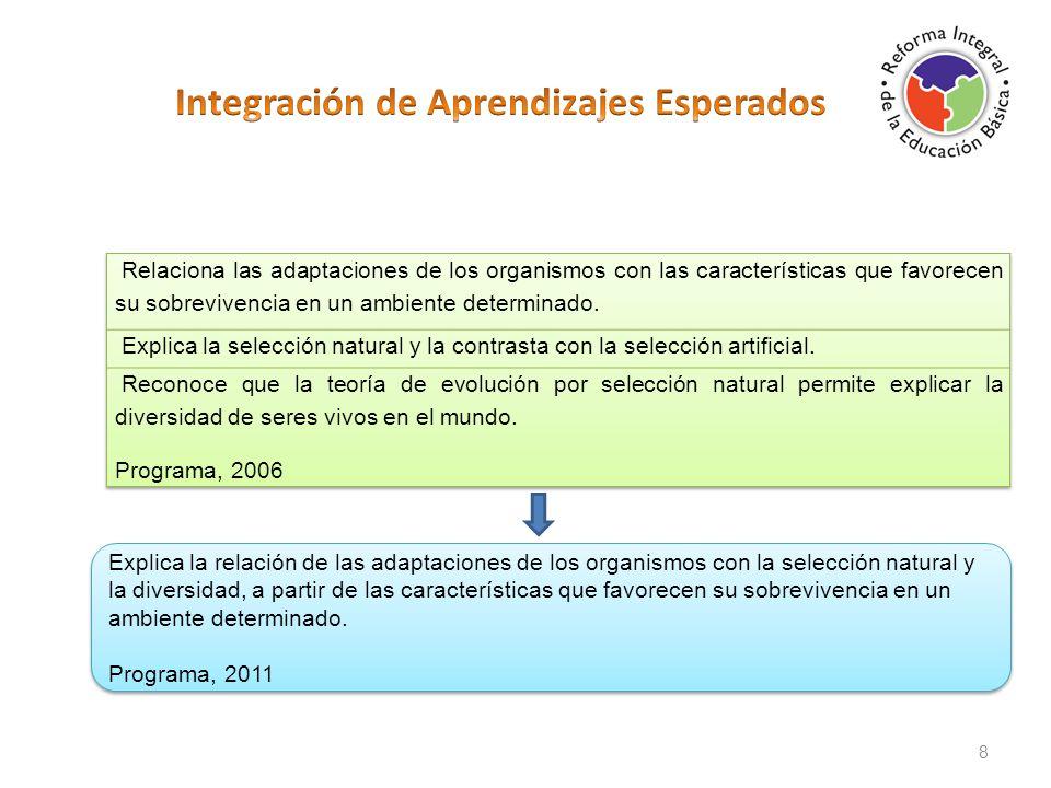 9 Subtema: la importancia de la clasificación Programa 2006 Identifica las clasificaciones de los seres vivos como sistemas que atienden la necesidad de organizar, describir y estudiar la biodiversidad.