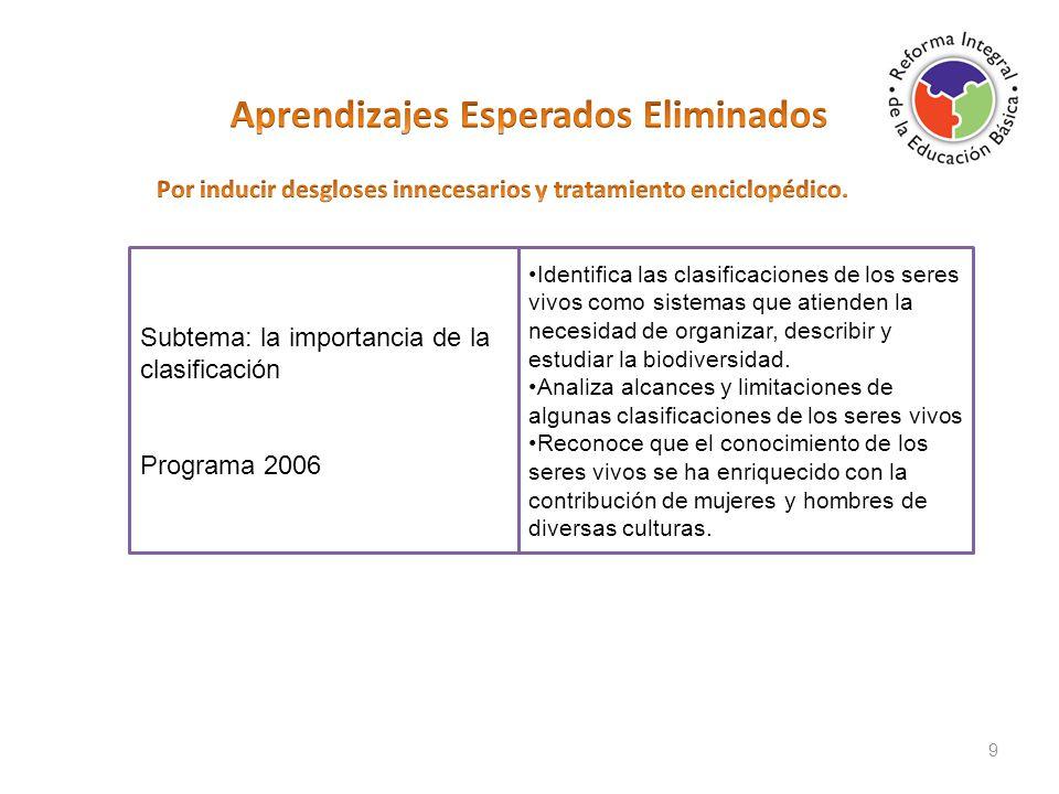 9 Subtema: la importancia de la clasificación Programa 2006 Identifica las clasificaciones de los seres vivos como sistemas que atienden la necesidad