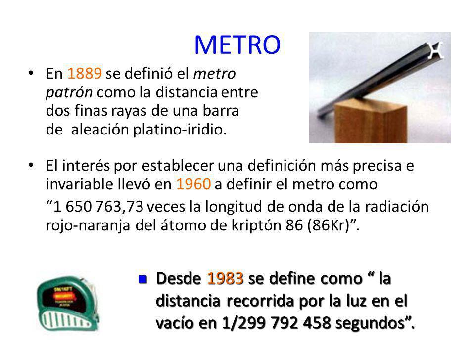 METRO En 1889 se definió el metro patrón como la distancia entre dos finas rayas de una barra de aleación platino-iridio. El interés por establecer un