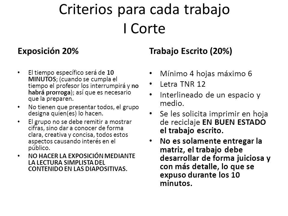 Criterios para cada trabajo I Corte Exposición 20% El tiempo específico será de 10 MINUTOS; (cuando se cumpla el tiempo el profesor los interrumpirá y