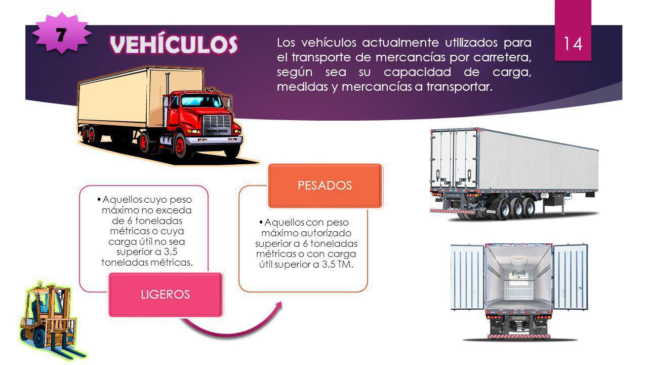 Los vehículos actualmente utilizados para el transporte de mercancías por carretera, según sea su capacidad de carga, medidas y mercancías a transportar.