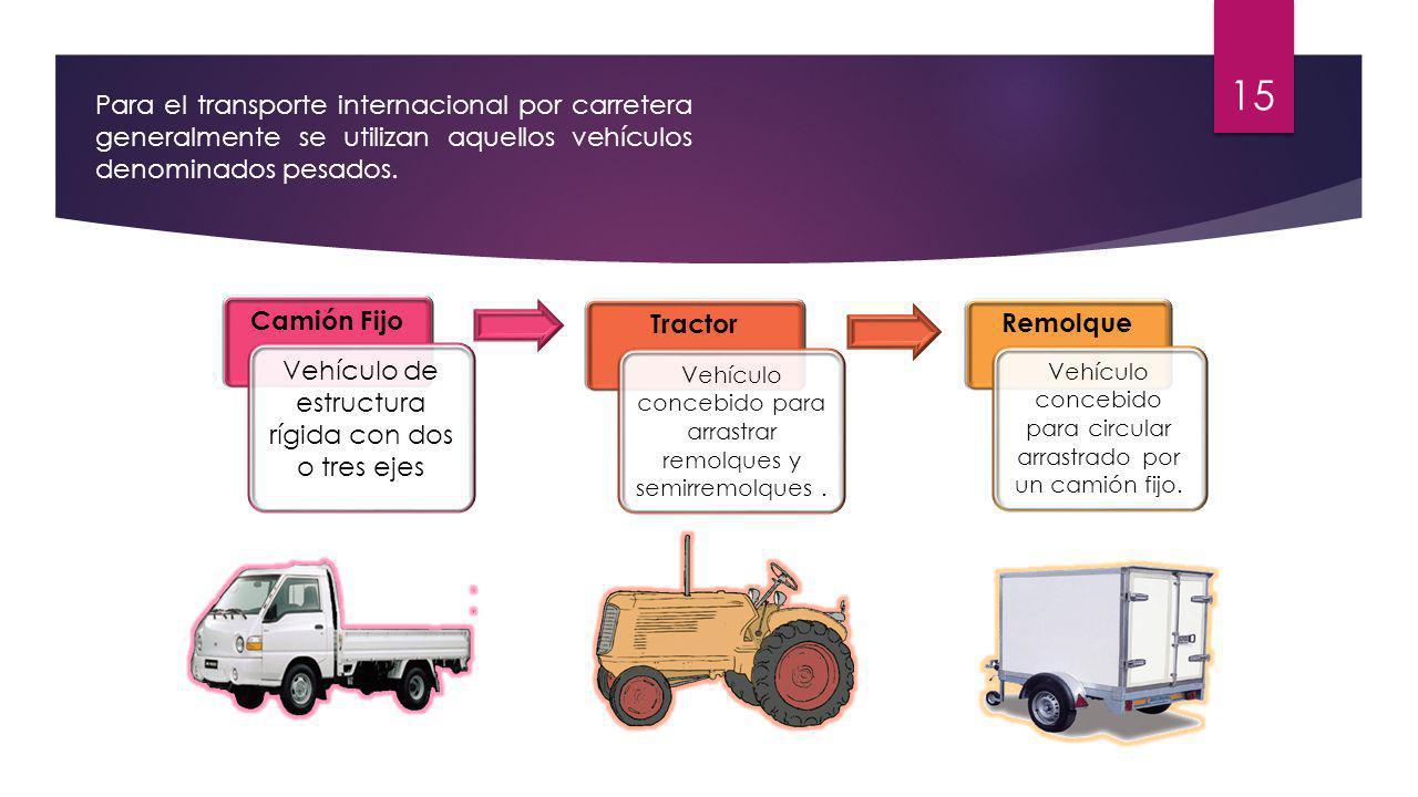 Para el transporte internacional por carretera generalmente se utilizan aquellos vehículos denominados pesados. Camión Fijo Vehículo de estructura ríg