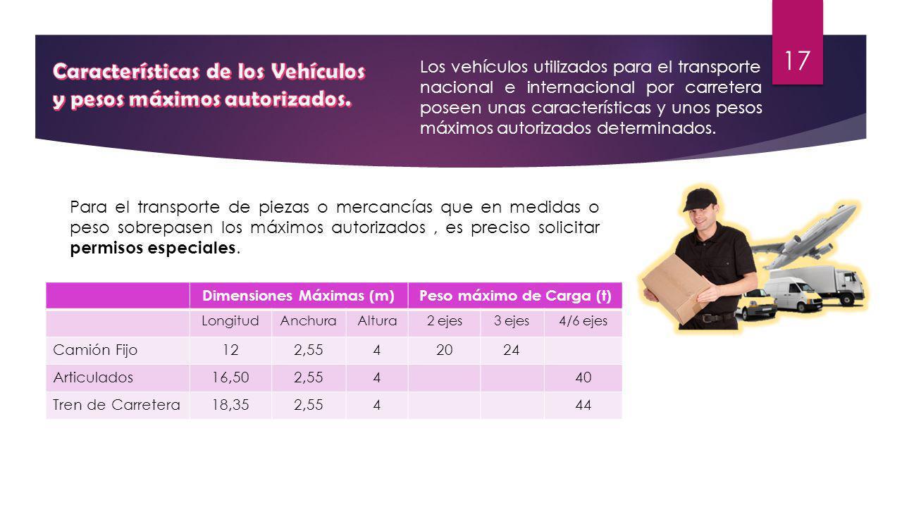 Los vehículos utilizados para el transporte nacional e internacional por carretera poseen unas características y unos pesos máximos autorizados determ