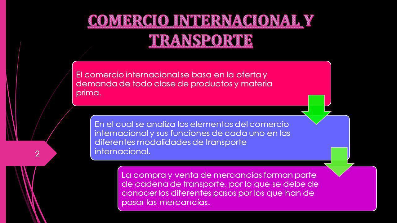 El comercio internacional se basa en la oferta y demanda de todo clase de productos y materia prima. En el cual se analiza los elementos del comercio