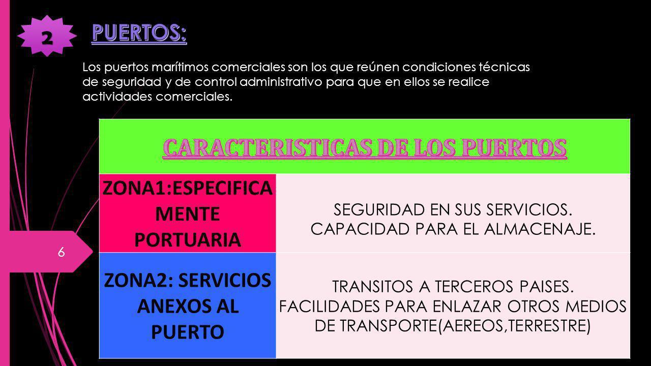 Los vehículos utilizados para el transporte nacional e internacional por carretera poseen unas características y unos pesos máximos autorizados determinados.
