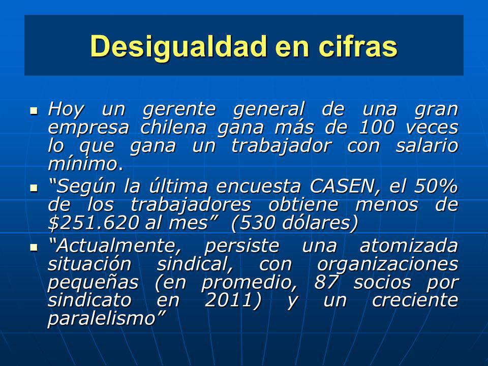 Desigualdad en cifras Hoy un gerente general de una gran empresa chilena gana más de 100 veces lo que gana un trabajador con salario mínimo. Hoy un ge