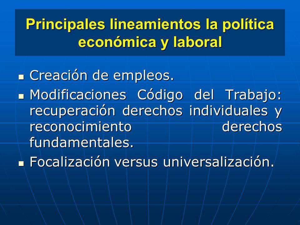 Principales lineamientos la política económica y laboral Creación de empleos. Creación de empleos. Modificaciones Código del Trabajo: recuperación der
