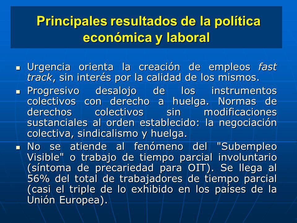 Principales resultados de la política económica y laboral Principales resultados de la política económica y laboral Urgencia orienta la creación de em