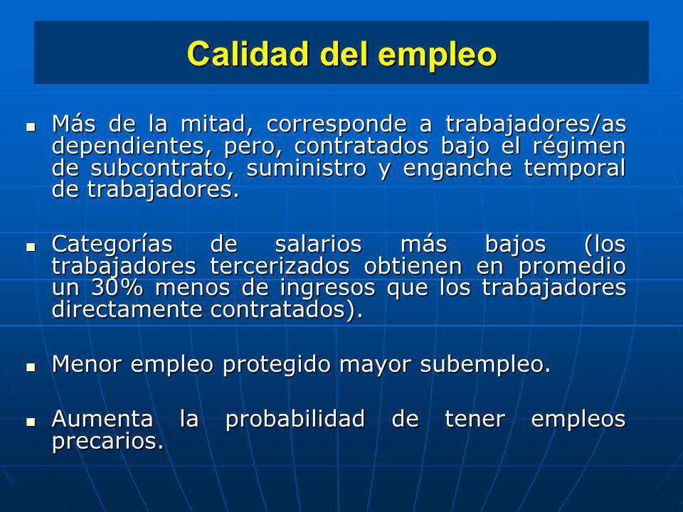 Calidad del empleo Más de la mitad, corresponde a trabajadores/as dependientes, pero, contratados bajo el régimen de subcontrato, suministro y enganch