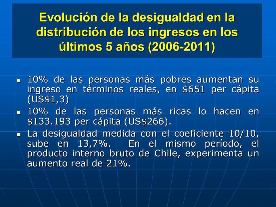 Evolución de la desigualdad en la distribución de los ingresos en los últimos 5 años (2006-2011) 10% de las personas más pobres aumentan su ingreso en