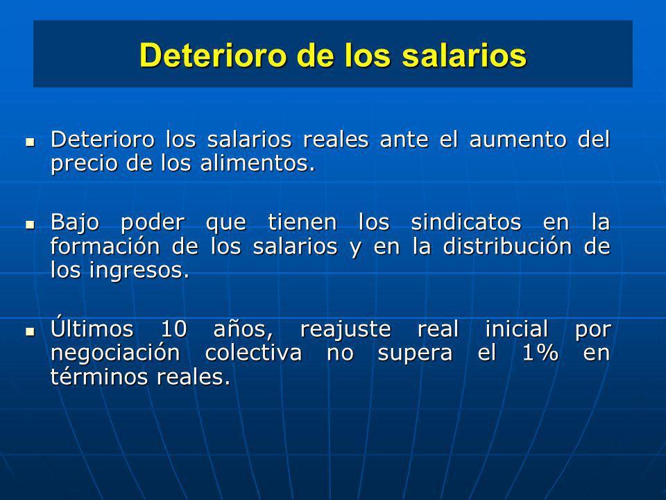 Deterioro de los salarios Deterioro los salarios reales ante el aumento del precio de los alimentos. Deterioro los salarios reales ante el aumento del