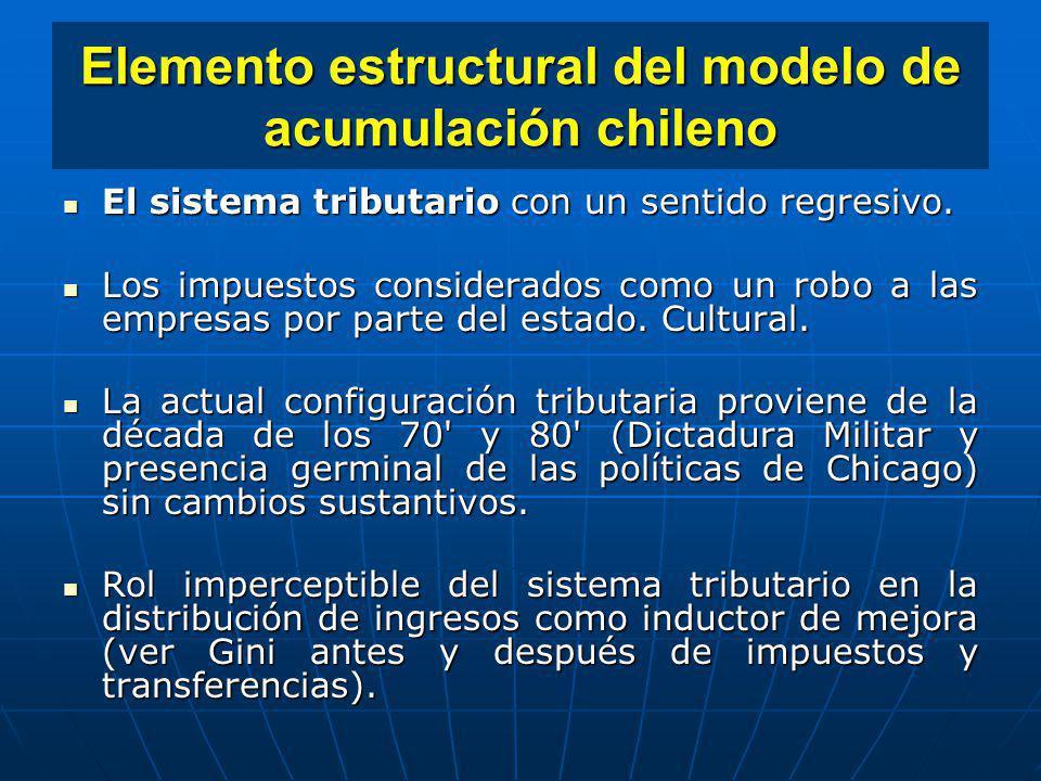 Elemento estructural del modelo de acumulación chileno El sistema tributario con un sentido regresivo. El sistema tributario con un sentido regresivo.