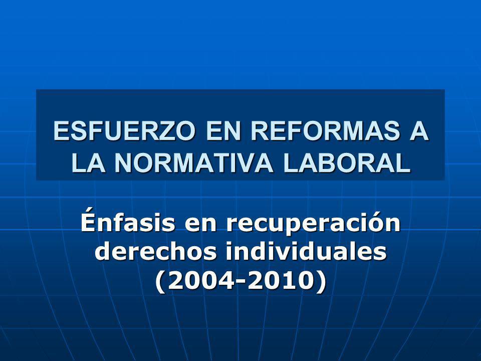 ESFUERZO EN REFORMAS A LA NORMATIVA LABORAL Énfasis en recuperación derechos individuales (2004-2010)