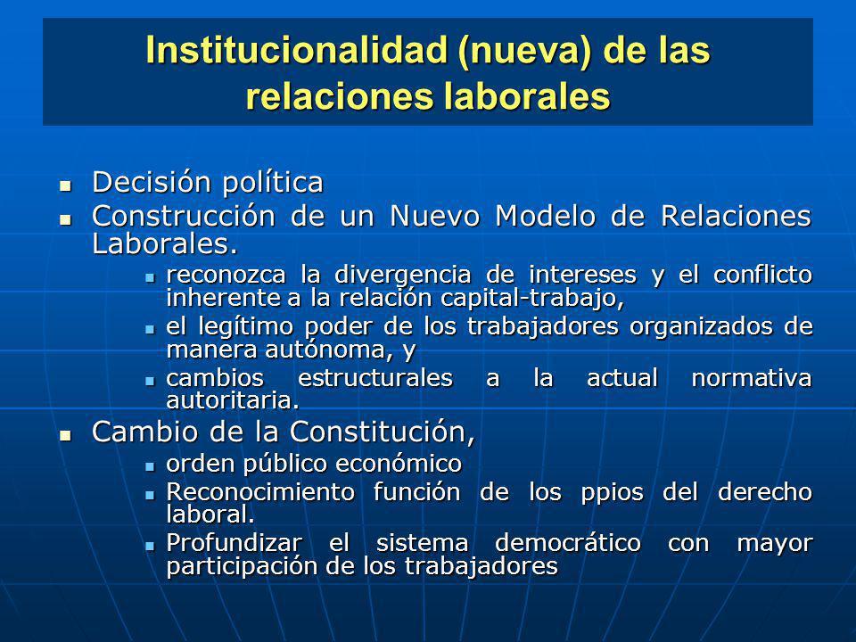 Institucionalidad (nueva) de las relaciones laborales Decisión política Decisión política Construcción de un Nuevo Modelo de Relaciones Laborales. Con