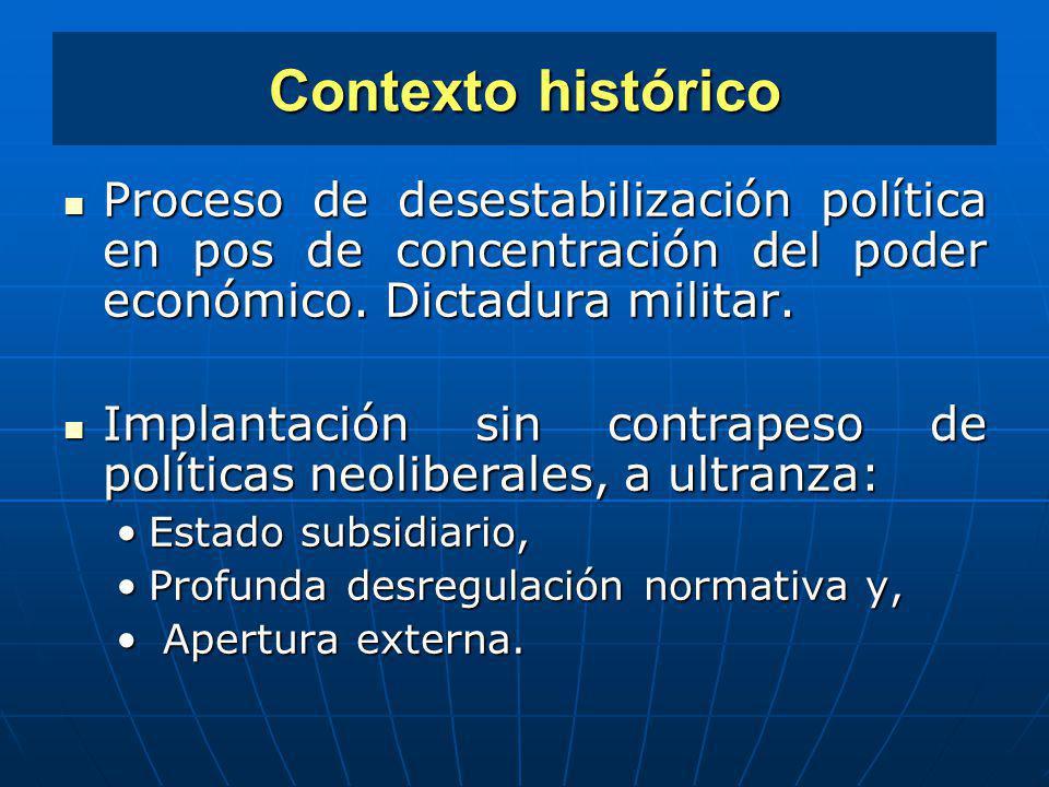 Contexto histórico Proceso de desestabilización política en pos de concentración del poder económico. Dictadura militar. Proceso de desestabilización