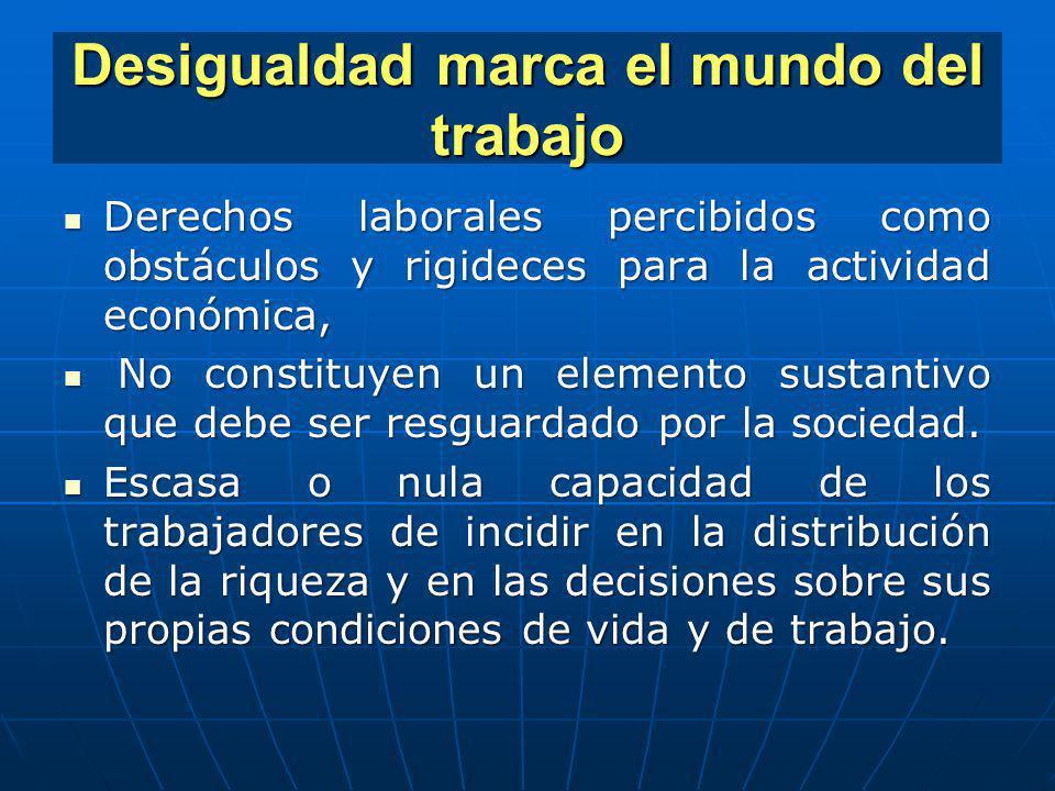 Institucionalidad (nueva) de las relaciones laborales Decisión política Decisión política Construcción de un Nuevo Modelo de Relaciones Laborales.