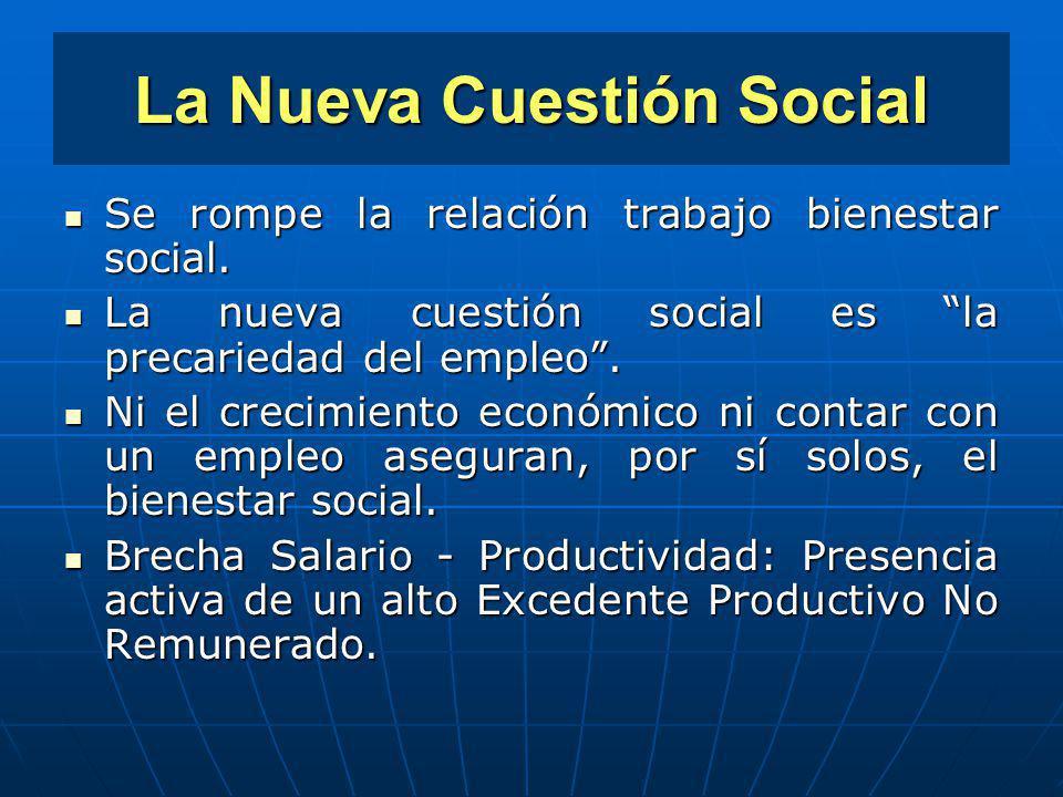 La Nueva Cuestión Social Se rompe la relación trabajo bienestar social. Se rompe la relación trabajo bienestar social. La nueva cuestión social es la