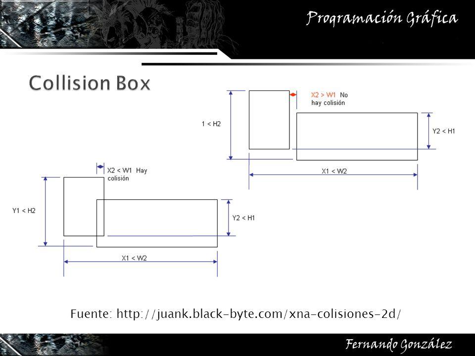 Fuente: http://juank.black-byte.com/xna-colisiones-2d/